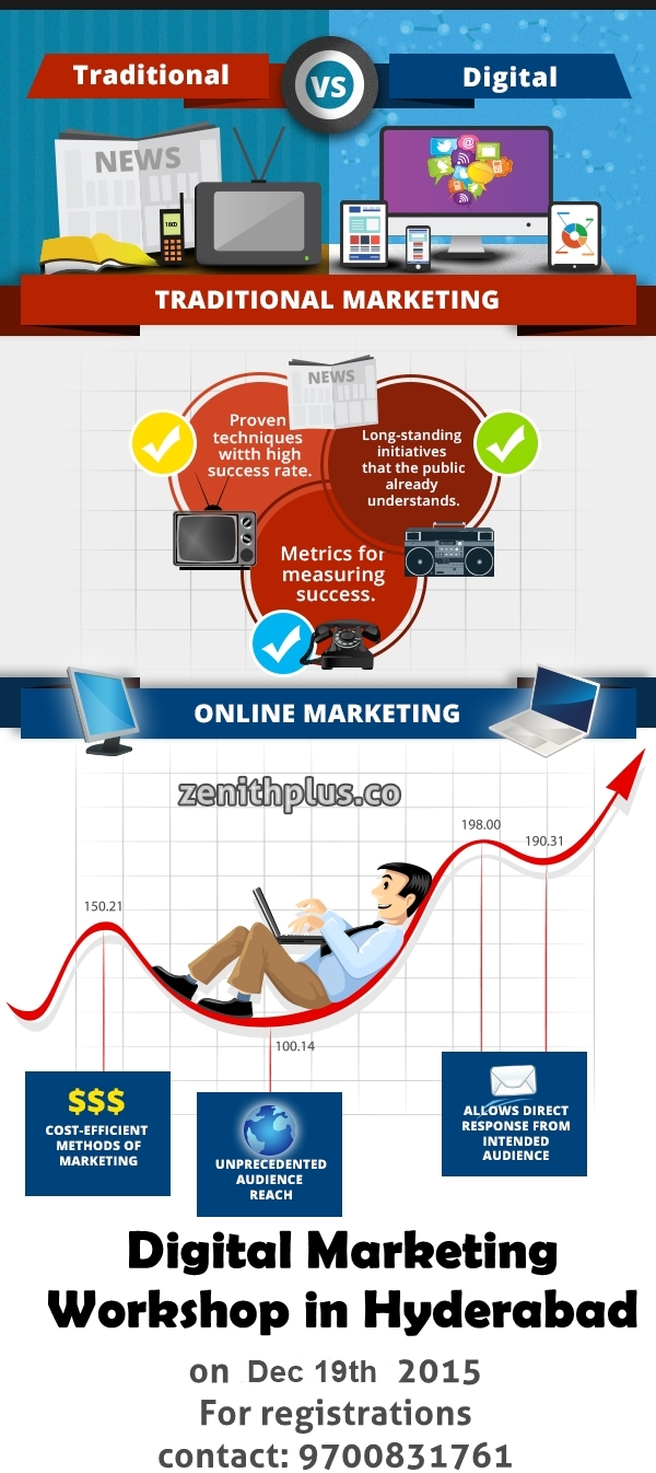 Phd Thesis Online Marketing