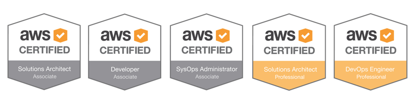 Amazon Web Services Aws Certified Cloud Practitioner Ccp