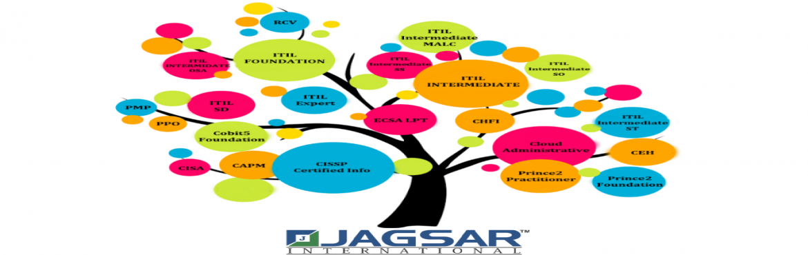 Book Online Tickets for Six Sigma Black Belt Training session Oc, Hyderabad.  Course Details Dear All ,Greeting from JAGSARTM International-Fastest Growing Professional Training\'s Company with Highest Customer Satisfaction Percentage. !!!We would like to Invite you for Expert Training & Certification on Lean SIX