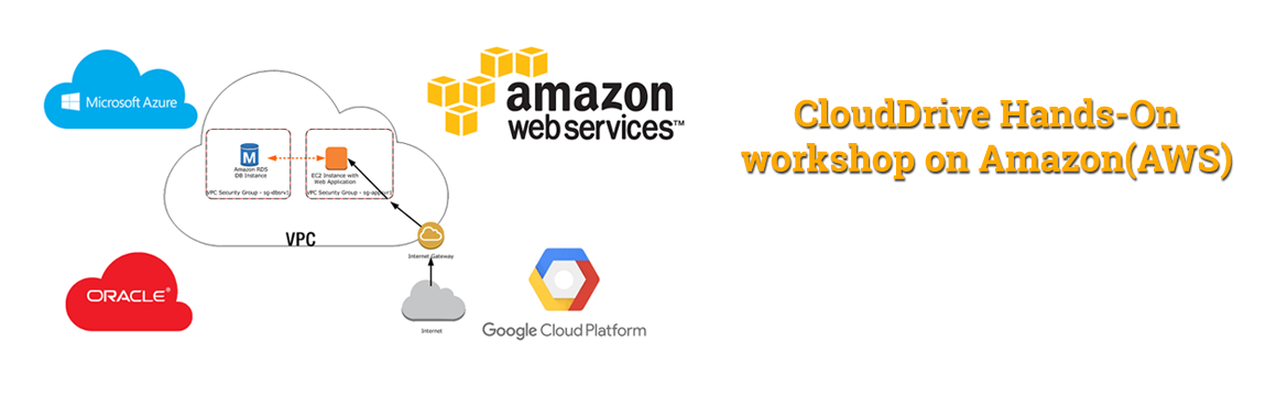 CloudDrive Hands-On workshop on Amazon(AWS)