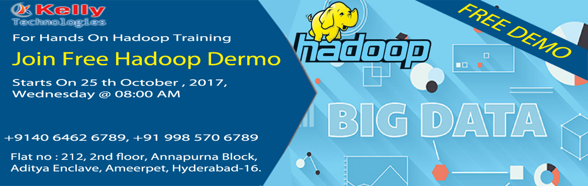 Global Hadoop Market Grows To High Demand With Efficiency And Accuracy