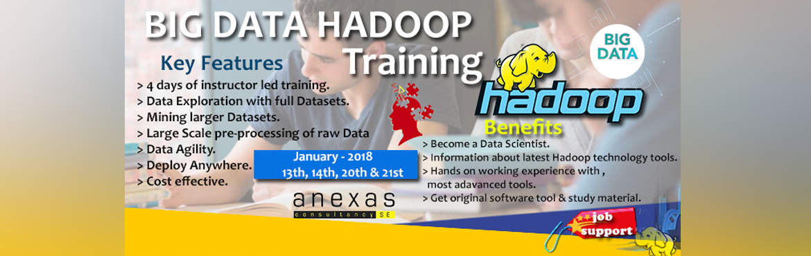 Book Online Tickets for Big Data Hadoop Training in Bangalore, Bangalore. Lack of project exposure is one of the biggest challenges faced by IT companies while recruiting new hires like you. To bridge this gap, the Anexas Hadoop Program provides an opportunity in Experiential Learning to work on projects based on real-worl