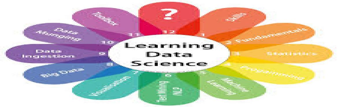 Spark for Data Science with Python Course from Simpliv