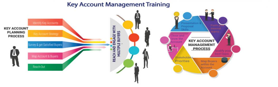 Book Online Tickets for Key Account Management  , New Delhi. Introduction: Key accounts are not only yourmost valued clientele, but are also the accounts most likelytargetedby your competition. Therefore, it is of significant importance to continuously advance one's skills in developing and m