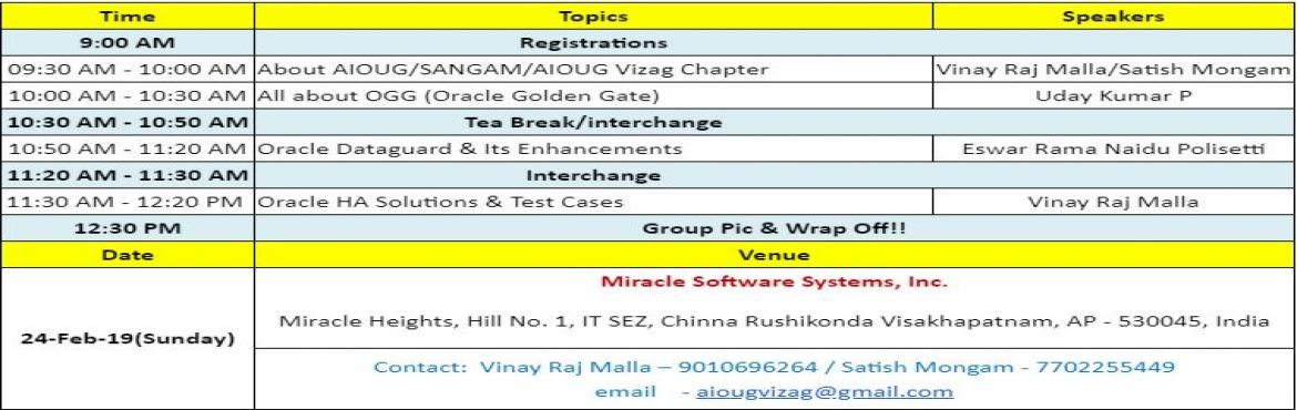 Book Online Tickets for Oracle HA solutions , Visakhapat. AIOUG Vizag Chapter HA - Tech Day