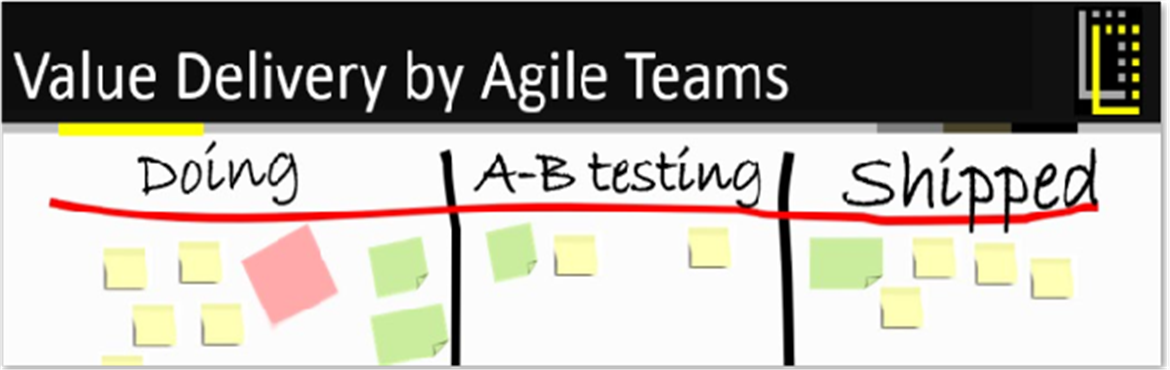 Book Online Tickets for Value Delivery by Agile Teams  | A simul, Mumbai. Collaboration between Business and Technology produces the biggest impact on value delivery. aboveTARGET offers a one-day hands-on workshop for cross-functional teams consisting of Product Owners/Product Managers, Developers, Quality Engineers &
