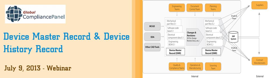 Device Master Record & Device History Record -  Webinar By GlobalCompliancePanel