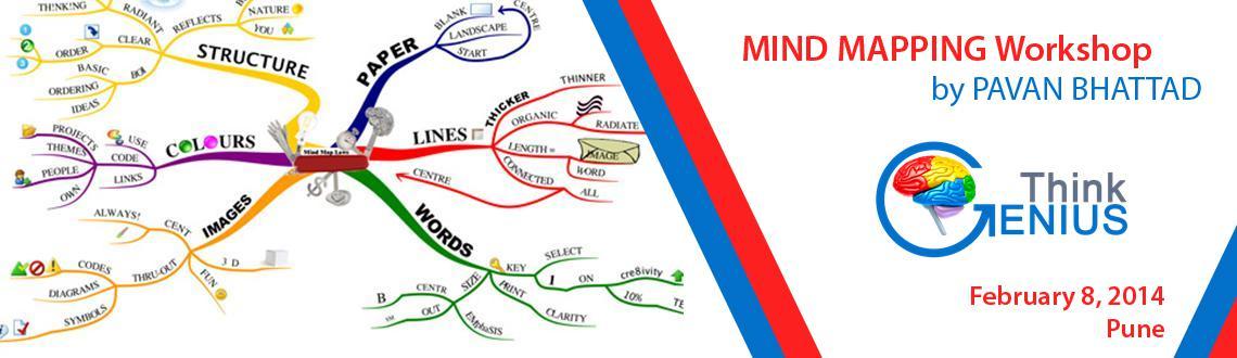 MIND MAPPING Workshop by PAVAN BHATTAD
