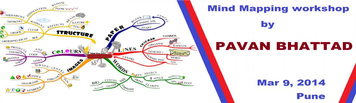 MIND MAPPING workshop @ THE BRAINIVAL by PAVAN BHATTAD