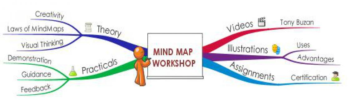 Priti Gupta Presents MIND MAP OPEN Mumbai by Dharmendra Rai