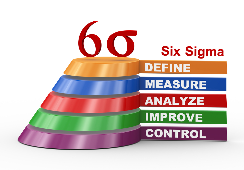 Workshop on Lean Six Sigma in HR