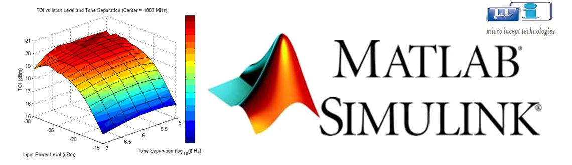 Summer workshop in MatLab  Simulink Workshop design by the Micro Incept Technologies Pvt. Ltd.