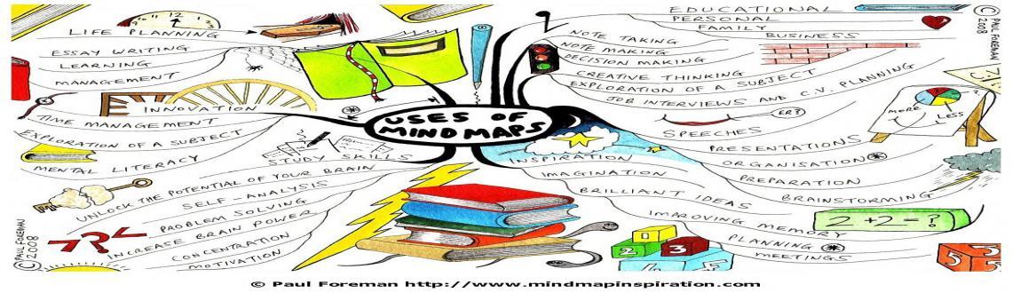 DHARMENDRA RAI LAST Mind Map Open Mumbai In May 2015