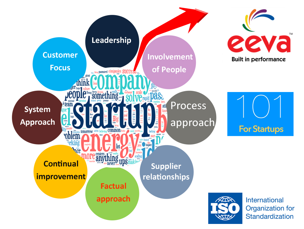 ISO 101  for Startups