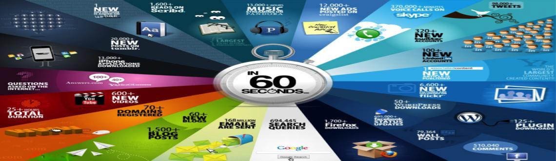 A walk through digital marketing world
