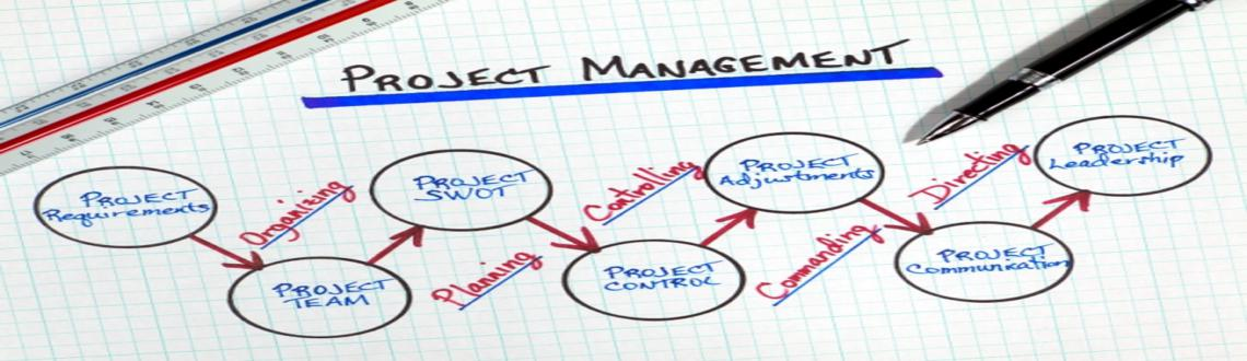 Online PMP Training July 13-14-15-20-21-22-27-28