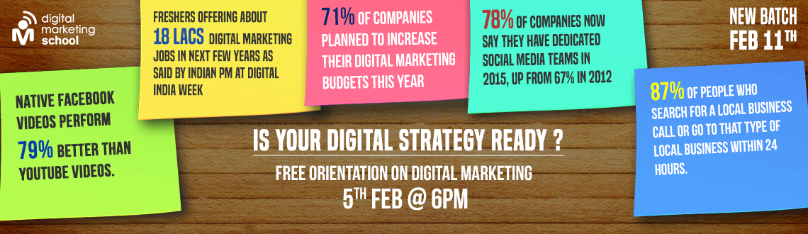 Digital Marketing Orientation