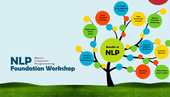 NLP (Neuro-Linguistic Programming) FOUNDATION WORKSHOP