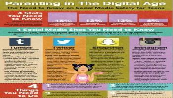 YOUNG INDIANS IN A DIGITAL SOCIETY