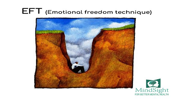 EMOTIONAL FREEDOM TECHNIQUE(EFT)-MINDSIGHT CLINIC