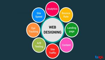 Summer Internship in Web Development