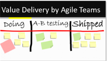 Value Delivery by Agile Teams  | A simulator-based workshop