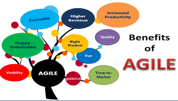 One Day Certification Program on Agile Software Development
