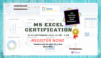 MS Excel Workshop 4