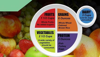 Food and Nutrition - Things everyone should be aware of