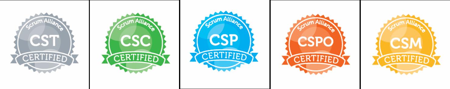 Certified Scrum Master Csm Workshop Chandigarh Dec16 17