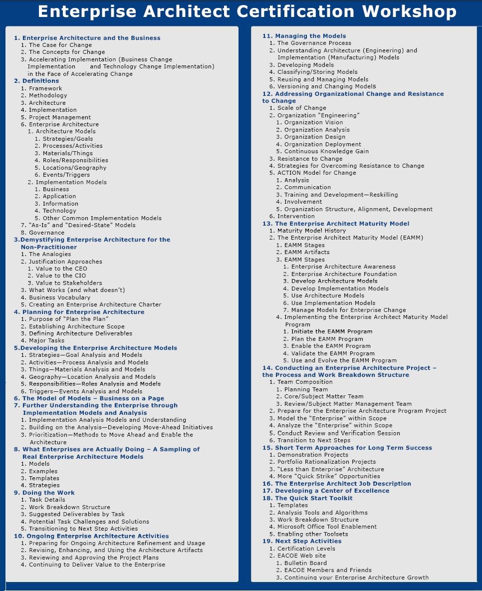 Enterprise architecture certification program hyderabad 91 741 656 6332 91 897 711 2278 1betcityfo Images